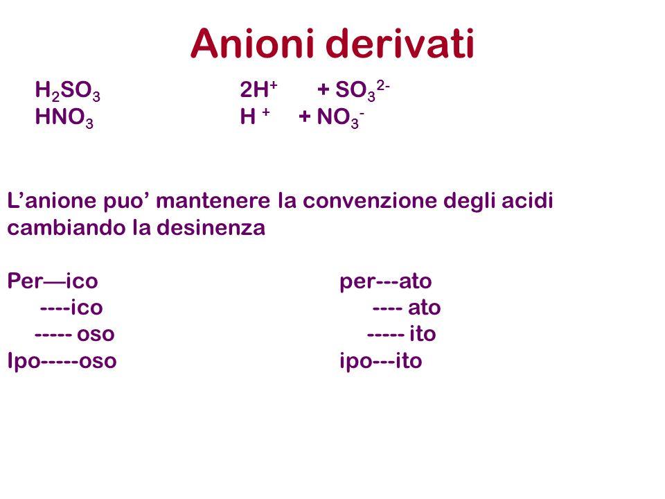 Anioni derivati Lanione puo mantenere la convenzione degli acidi cambiando la desinenza Pericoper---ato ----ico ---- ato ----- oso ----- ito Ipo-----oso ipo---ito H 2 SO 3 2H + + SO 3 2- HNO 3 H + + NO 3 -