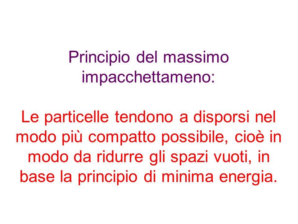 Principio del massimo impacchettameno: Le particelle tendono a disporsi nel modo più compatto possibile, cioè in modo da ridurre gli spazi vuoti, in base la principio di minima energia.