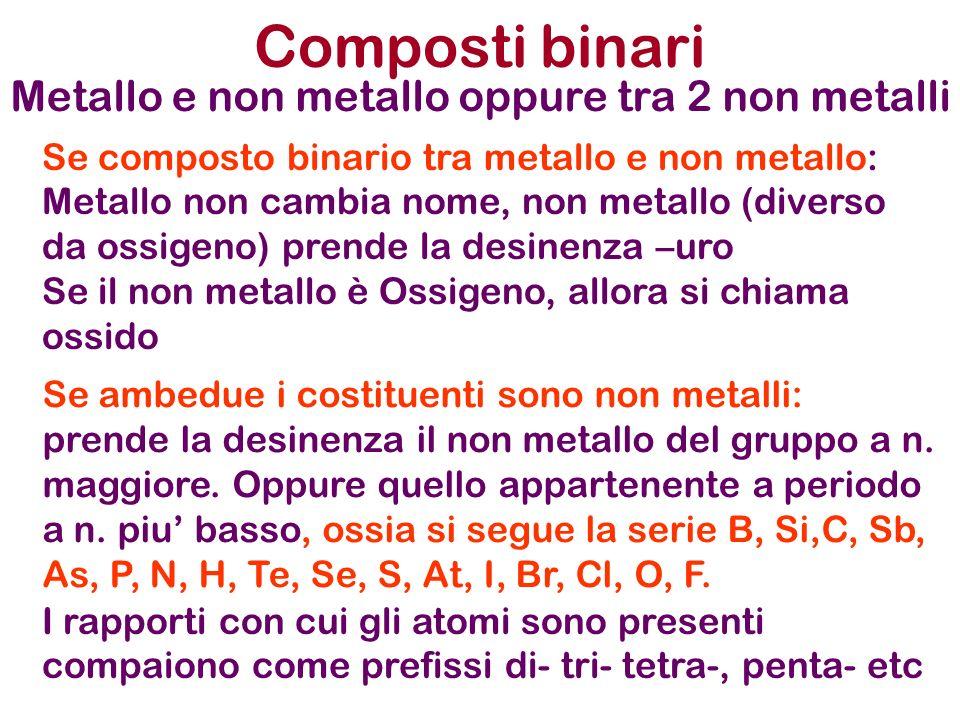Composti binari Per indicare correttamente il composto si puo anche utilizzare il n.