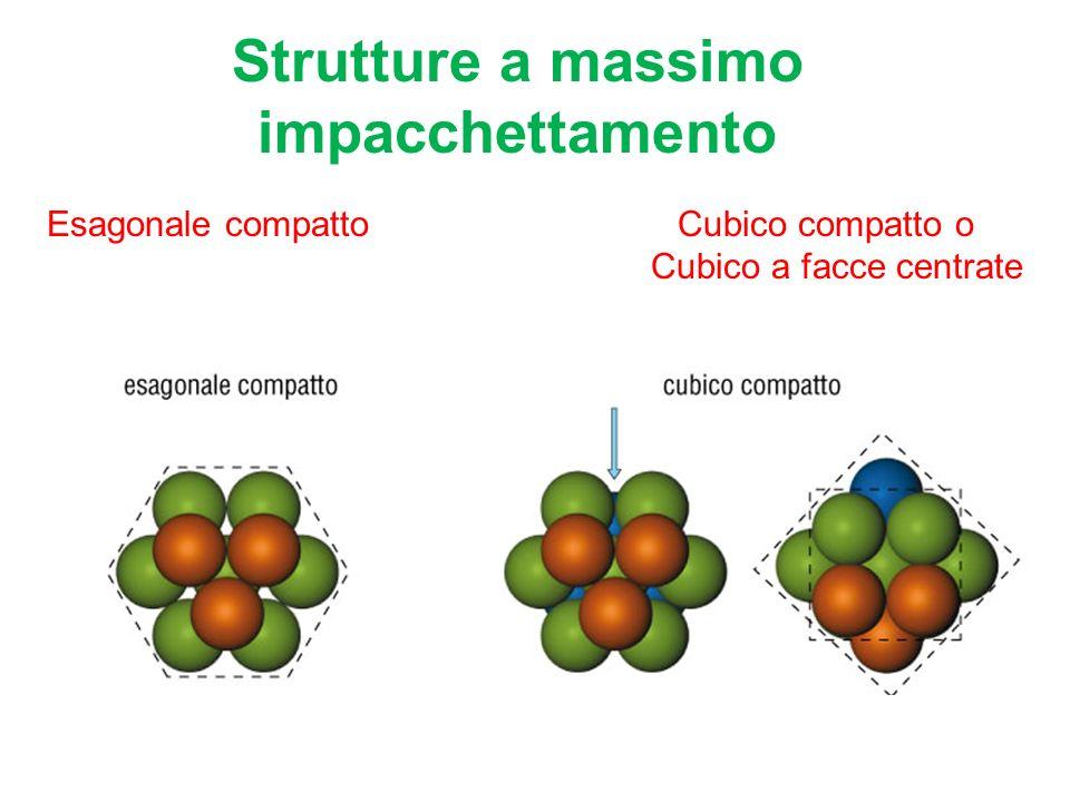 Strutture a massimo impacchettamento Esagonale compatto Cubico compatto o Cubico a facce centrate