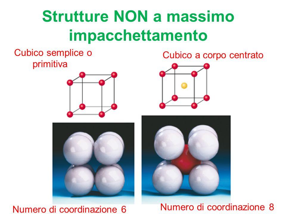 Strutture NON a massimo impacchettamento Cubico semplice o primitiva Cubico a corpo centrato Numero di coordinazione 8 Numero di coordinazione 6