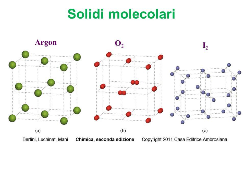 Solidi molecolari Argon O2O2 I2I2