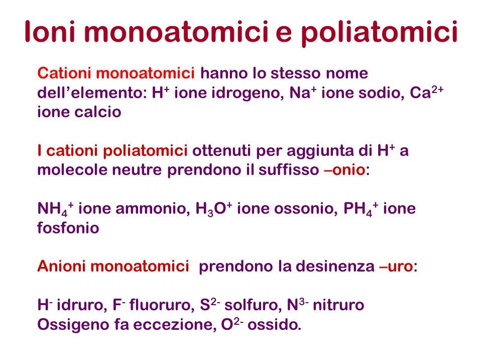 Ioni monoatomici e poliatomici Cationi monoatomici hanno lo stesso nome dellelemento: H + ione idrogeno, Na + ione sodio, Ca 2+ ione calcio I cationi poliatomici ottenuti per aggiunta di H + a molecole neutre prendono il suffisso –onio: NH 4 + ione ammonio, H 3 O + ione ossonio, PH 4 + ione fosfonio Anioni monoatomici prendono la desinenza –uro: H - idruro, F - fluoruro, S 2- solfuro, N 3- nitruro Ossigeno fa eccezione, O 2- ossido.