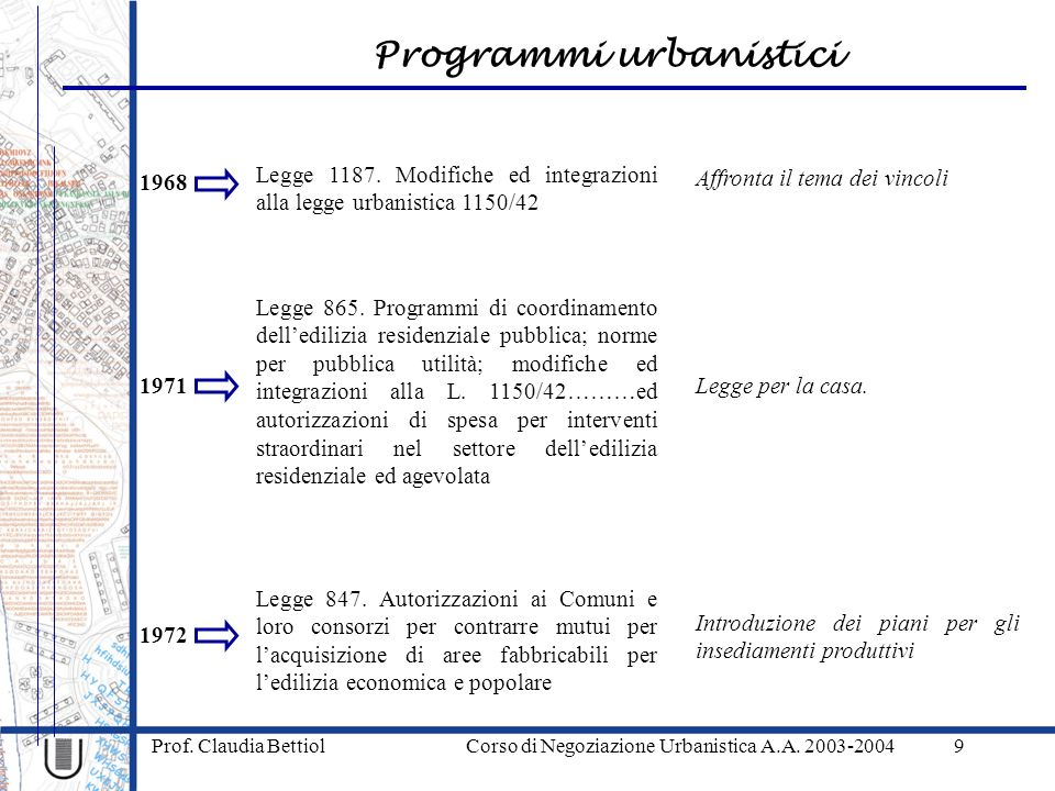 Programmi urbanistici Prof. Claudia Bettiol Corso di Negoziazione Urbanistica A.A. 2003-20049 1968 Legge 1187. Modifiche ed integrazioni alla legge ur