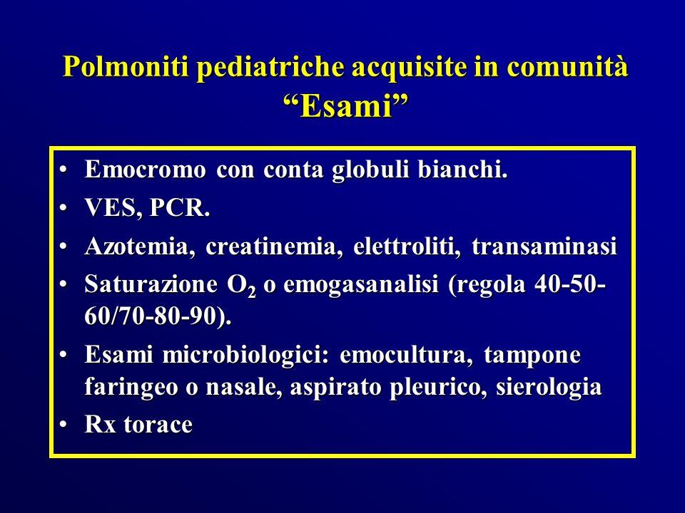 Polmoniti pediatriche acquisite in comunità Esami Emocromo con conta globuli bianchi.Emocromo con conta globuli bianchi. VES, PCR.VES, PCR. Azotemia,
