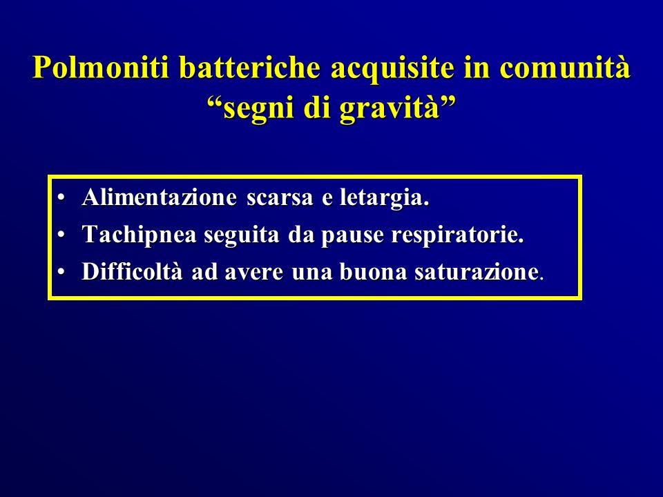 Polmoniti batteriche acquisite in comunità segni di gravità Alimentazione scarsa e letargia.Alimentazione scarsa e letargia. Tachipnea seguita da paus