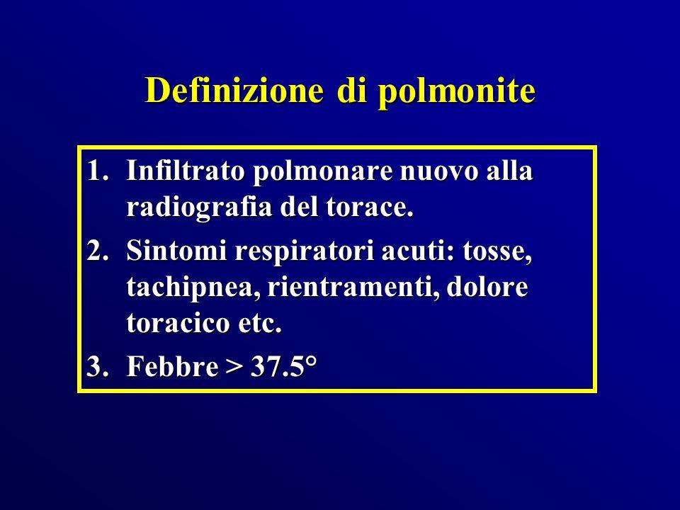 Definizione di polmonite 1.Infiltrato polmonare nuovo alla radiografia del torace. 2.Sintomi respiratori acuti: tosse, tachipnea, rientramenti, dolore