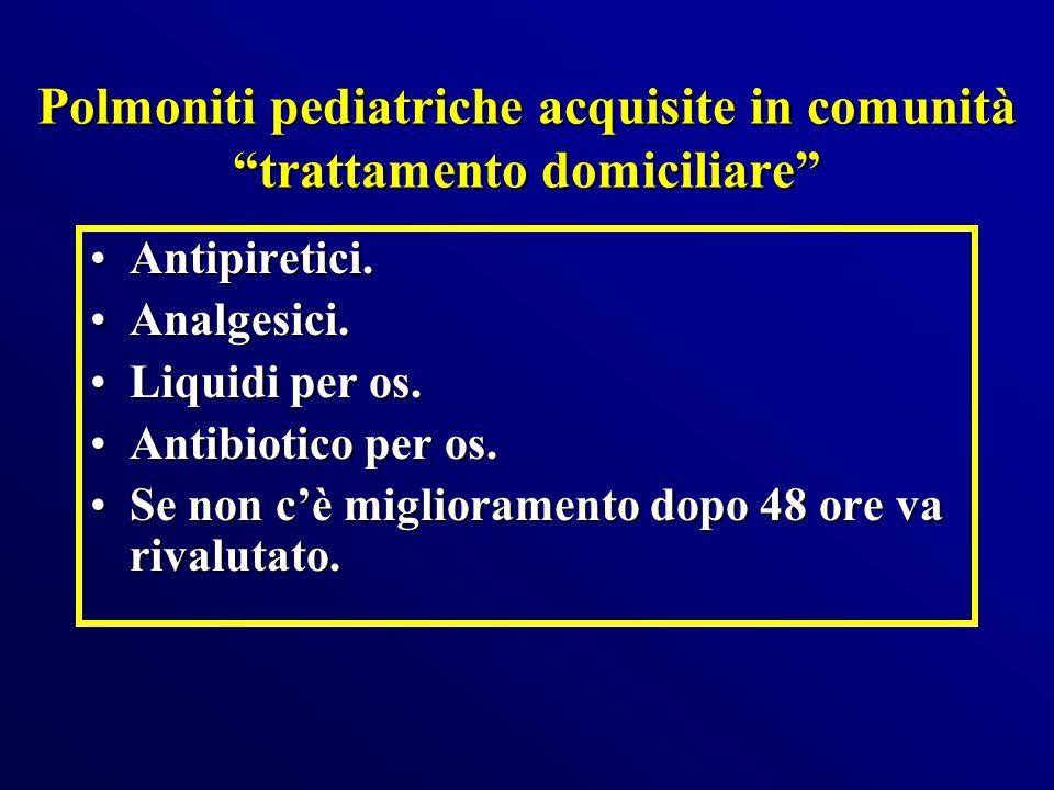 Polmoniti pediatriche acquisite in comunità trattamento domiciliare Antipiretici.Antipiretici. Analgesici.Analgesici. Liquidi per os.Liquidi per os. A