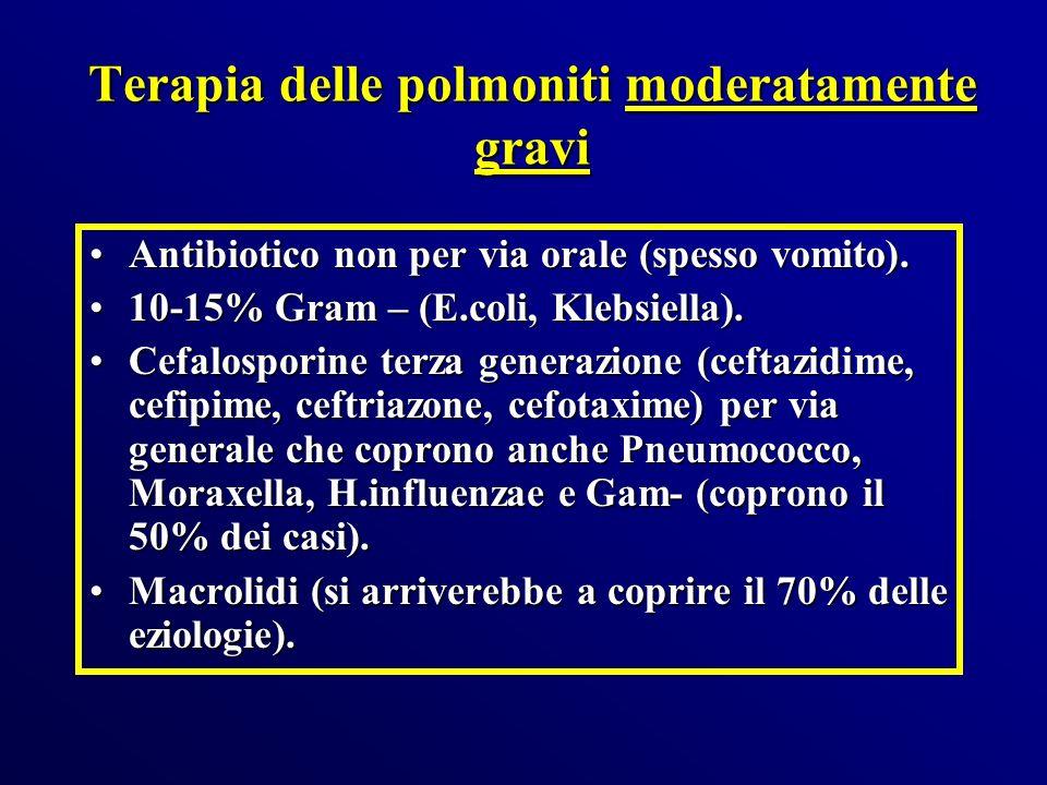 Terapia delle polmoniti moderatamente gravi Antibiotico non per via orale (spesso vomito).Antibiotico non per via orale (spesso vomito). 10-15% Gram –
