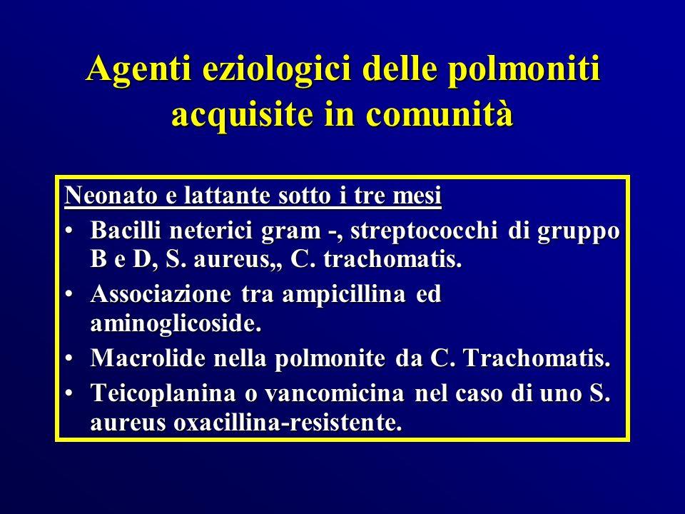 Agenti eziologici delle polmoniti acquisite in comunità Neonato e lattante sotto i tre mesi Bacilli neterici gram -, streptococchi di gruppo B e D, S.
