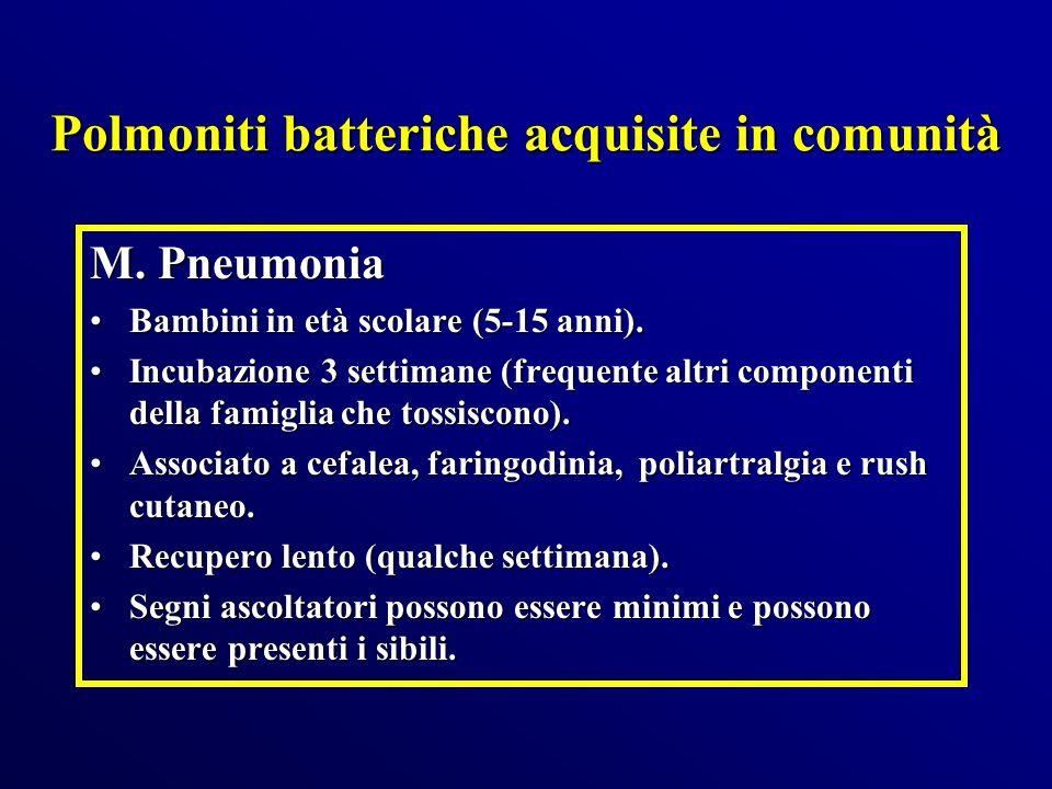 Polmoniti batteriche acquisite in comunità M. Pneumonia Bambini in età scolare (5-15 anni).Bambini in età scolare (5-15 anni). Incubazione 3 settimane