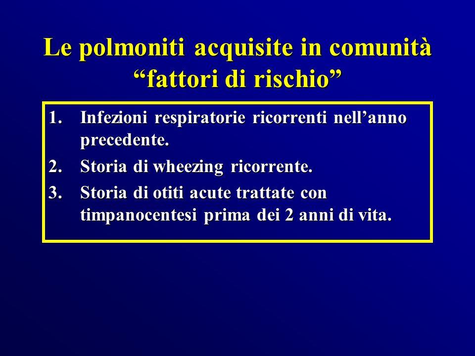 Le polmoniti acquisite in comunità fattori di rischio 1.Infezioni respiratorie ricorrenti nellanno precedente. 2.Storia di wheezing ricorrente. 3.Stor