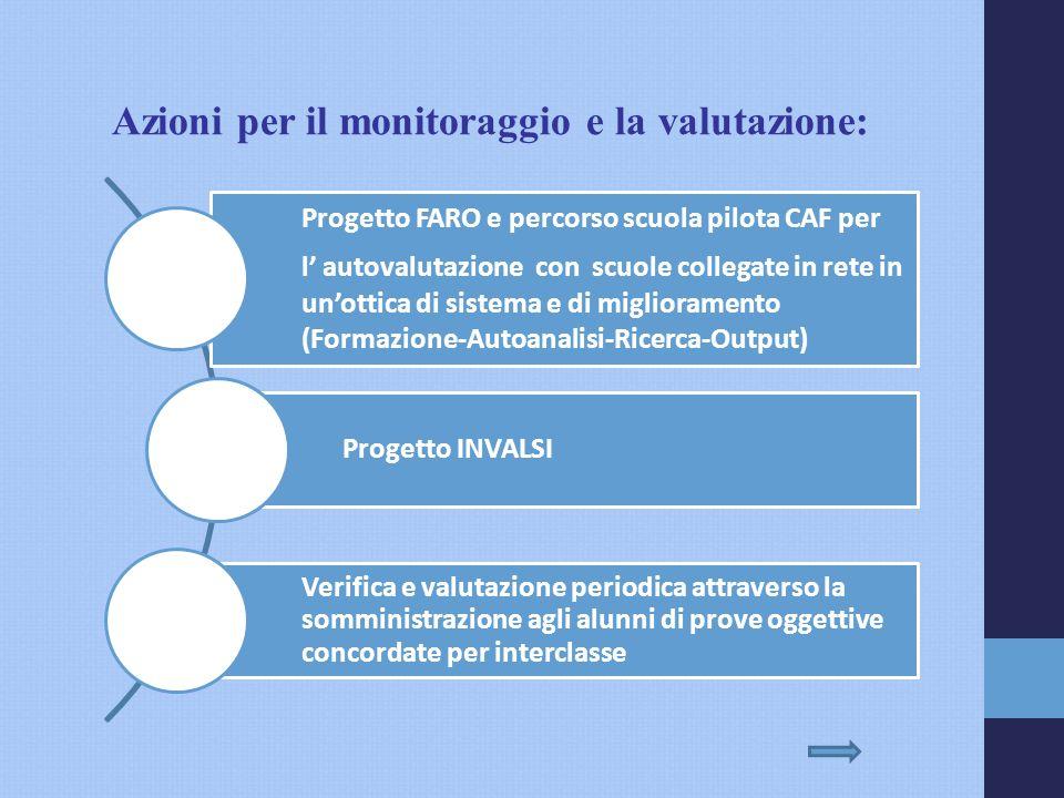 Azioni per la cooperazione interna ed esterna: