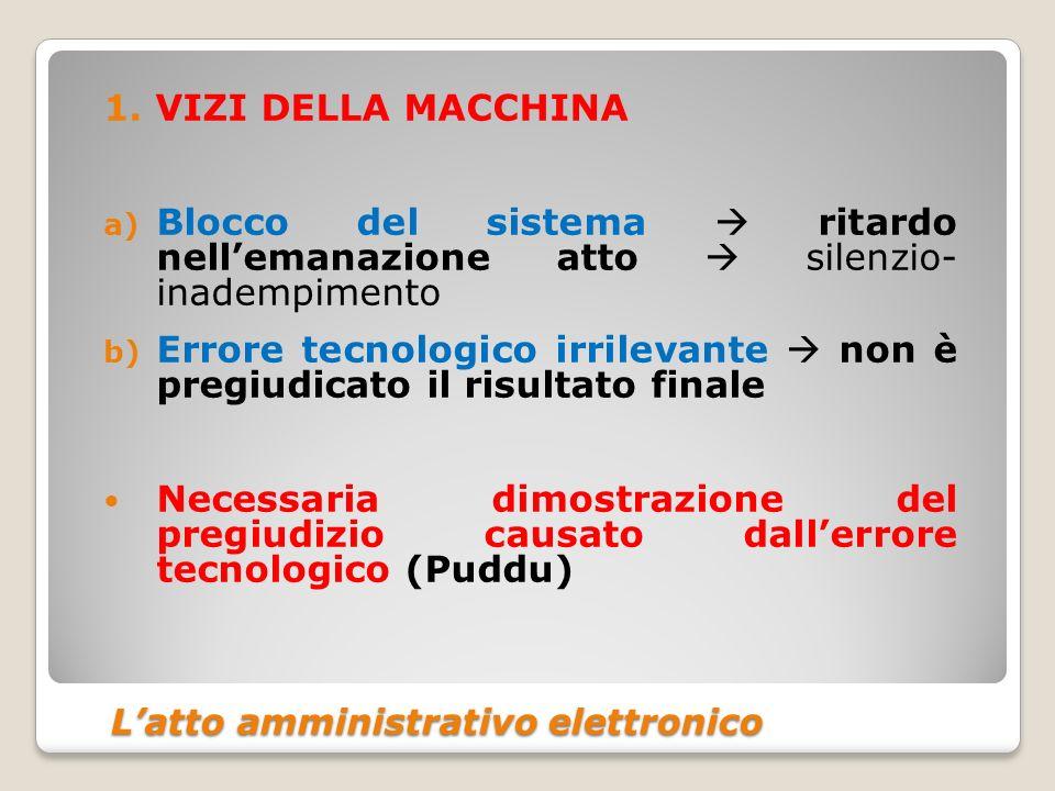 Latto amministrativo elettronico Latto amministrativo elettronico 1.