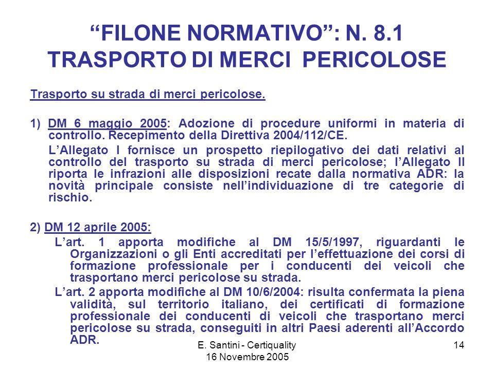 E.Santini - Certiquality 16 Novembre 2005 14 FILONE NORMATIVO: N.