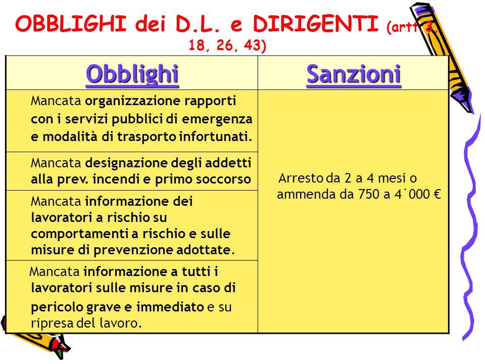 OBBLIGHI dei D.L. e DIRIGENTI (artt.3, 18, 26, 43) ObblighiSanzioni Mancata organizzazione rapporti con i servizi pubblici di emergenza e modalità di