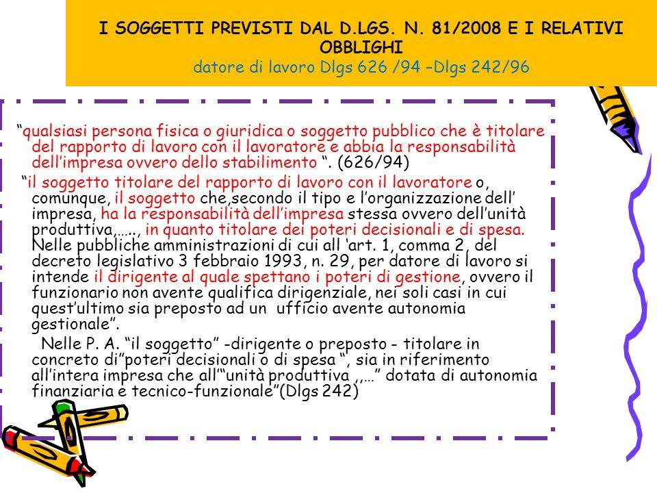 I SOGGETTI PREVISTI DAL D.LGS. N. 81/2008 E I RELATIVI OBBLIGHI datore di lavoro Dlgs 626 /94 –Dlgs 242/96 qualsiasi persona fisica o giuridica o sogg