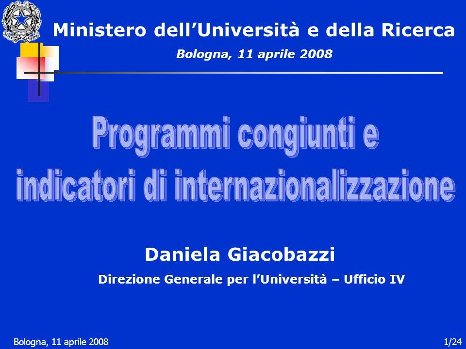 Bologna, 11 aprile 200822/24 Progetti di internazionalizzazione: La prima azione dinternazionalizzazione 1998-2000 ItalianiStranieri Studenti (4 mesi) 16441263 Docenti (1 mese) 705955 previstoeffettivo Costo dei 171 progetti 31.511.64026.556.835 181 progetti finanziati 3 progetti non realizzati 7 ancora in corso Cofinanz.