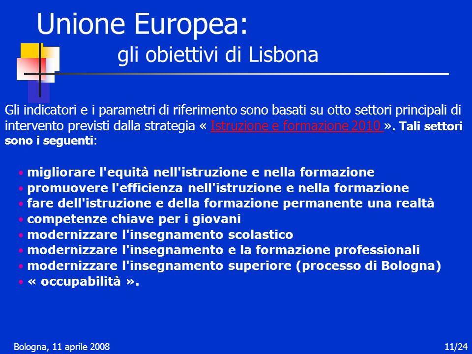 Bologna, 11 aprile 200811/24 Gli indicatori e i parametri di riferimento sono basati su otto settori principali di intervento previsti dalla strategia « Istruzione e formazione 2010 ».