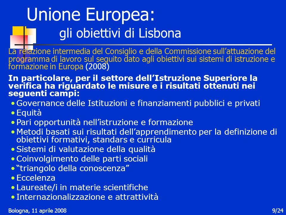 Bologna, 11 aprile 200820/24 Progetti di internazionalizzazione: I finanziamenti UE LLP – Erasmus33ML LLP –Leonardo3ML LLP – altro ERASMUS MUNDUS TEMPUS EXT.