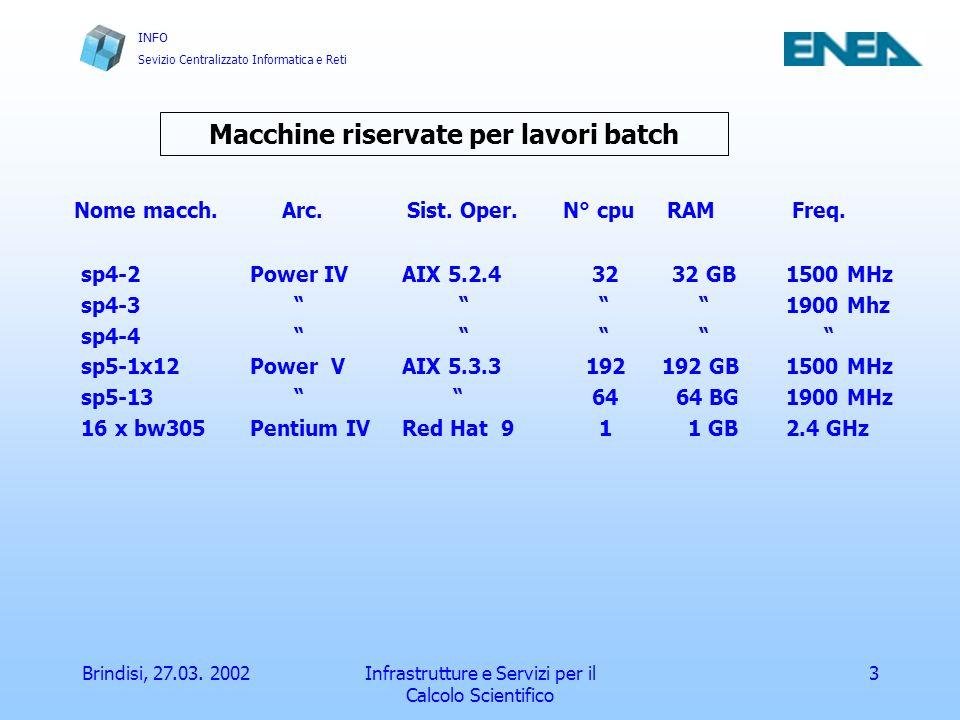 INFO Sevizio Centralizzato Informatica e Reti sp4 sp5 linux Suddivisione delle Risorse di calcolo 128 nodi Power IV 256 nodi Power V 16 nodi Pentium IV sgi 8 nodi R14000