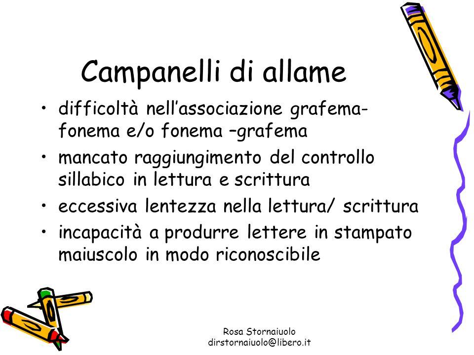 Rosa Stornaiuolo dirstornaiuolo@libero.it Campanelli di allame difficoltà nellassociazione grafema- fonema e/o fonema –grafema mancato raggiungimento