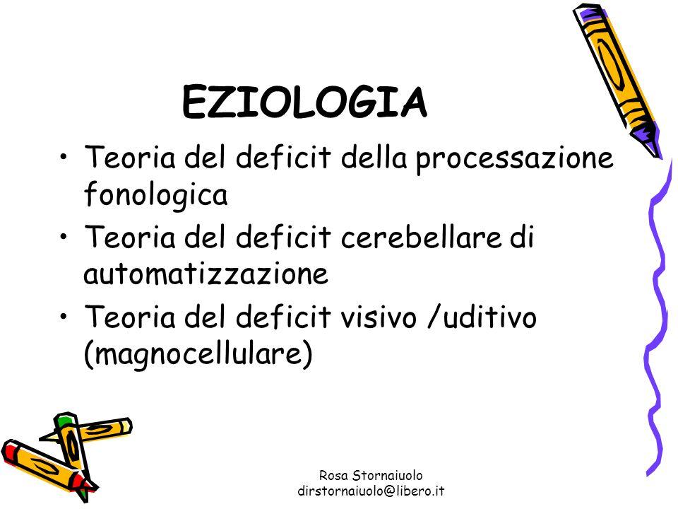 Rosa Stornaiuolo dirstornaiuolo@libero.it EZIOLOGIA Teoria del deficit della processazione fonologica Teoria del deficit cerebellare di automatizzazio