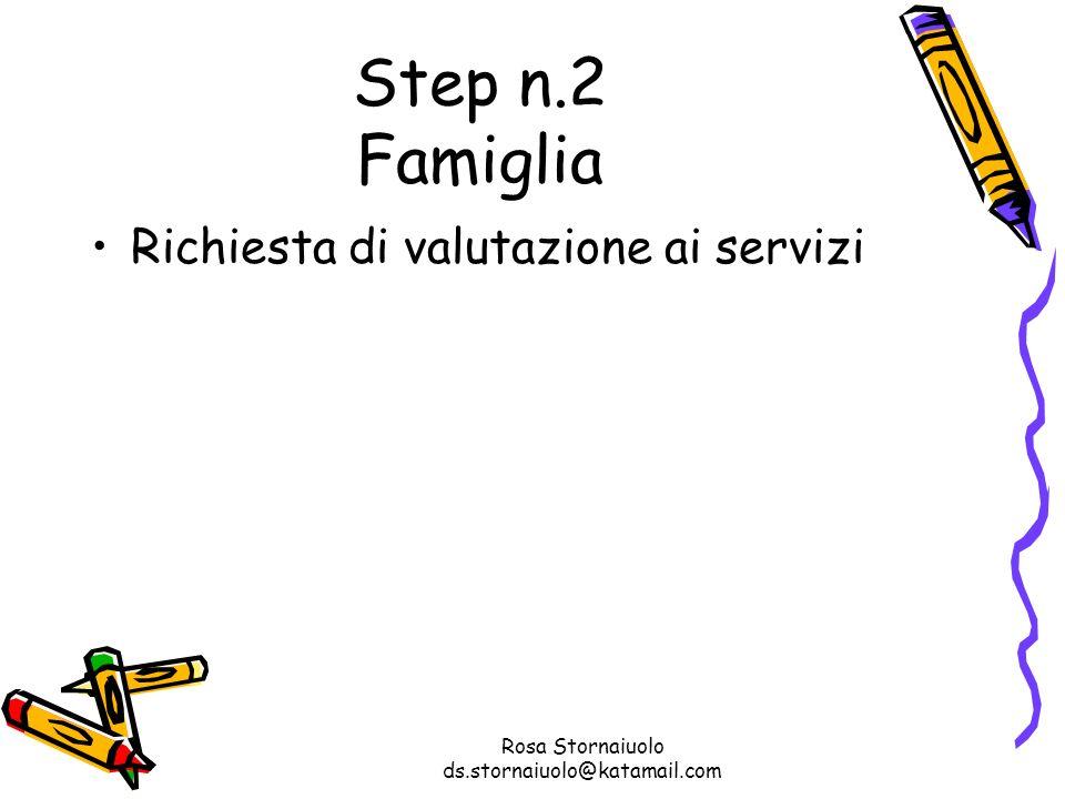 Rosa Stornaiuolo ds.stornaiuolo@katamail.com Step n.2 Famiglia Richiesta di valutazione ai servizi