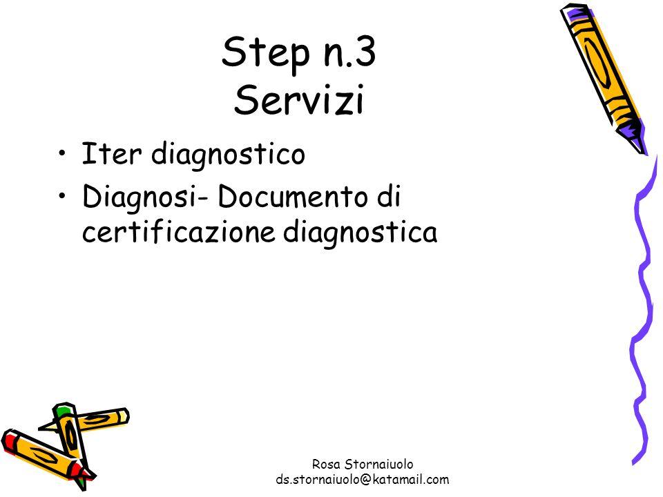 Rosa Stornaiuolo ds.stornaiuolo@katamail.com Step n.3 Servizi Iter diagnostico Diagnosi- Documento di certificazione diagnostica