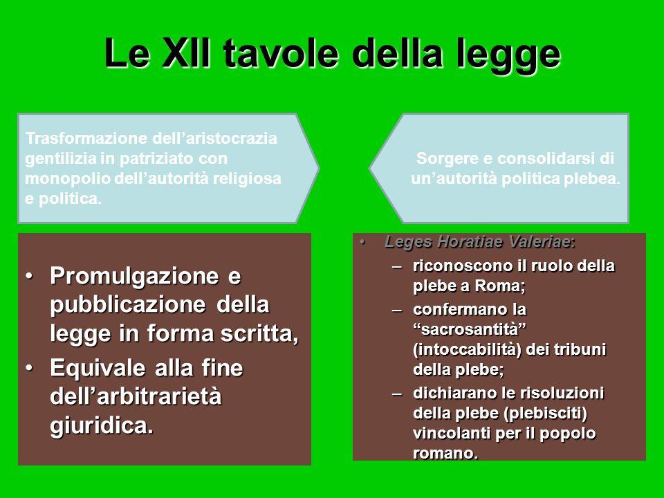 Le XII tavole della legge Promulgazione e pubblicazione della legge in forma scritta,Promulgazione e pubblicazione della legge in forma scritta, Equiv