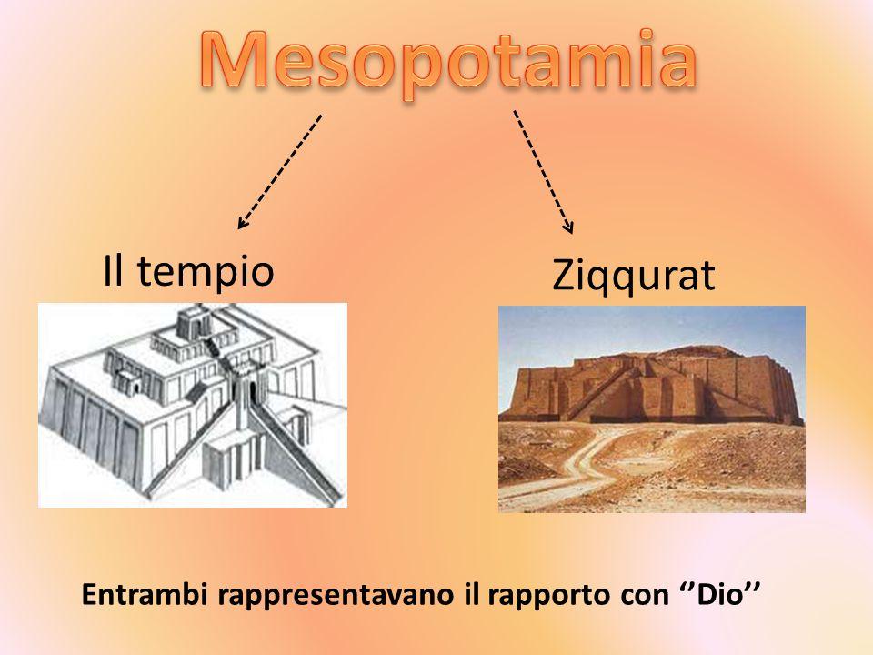 Il tempio Ziqqurat Entrambi rappresentavano il rapporto con Dio