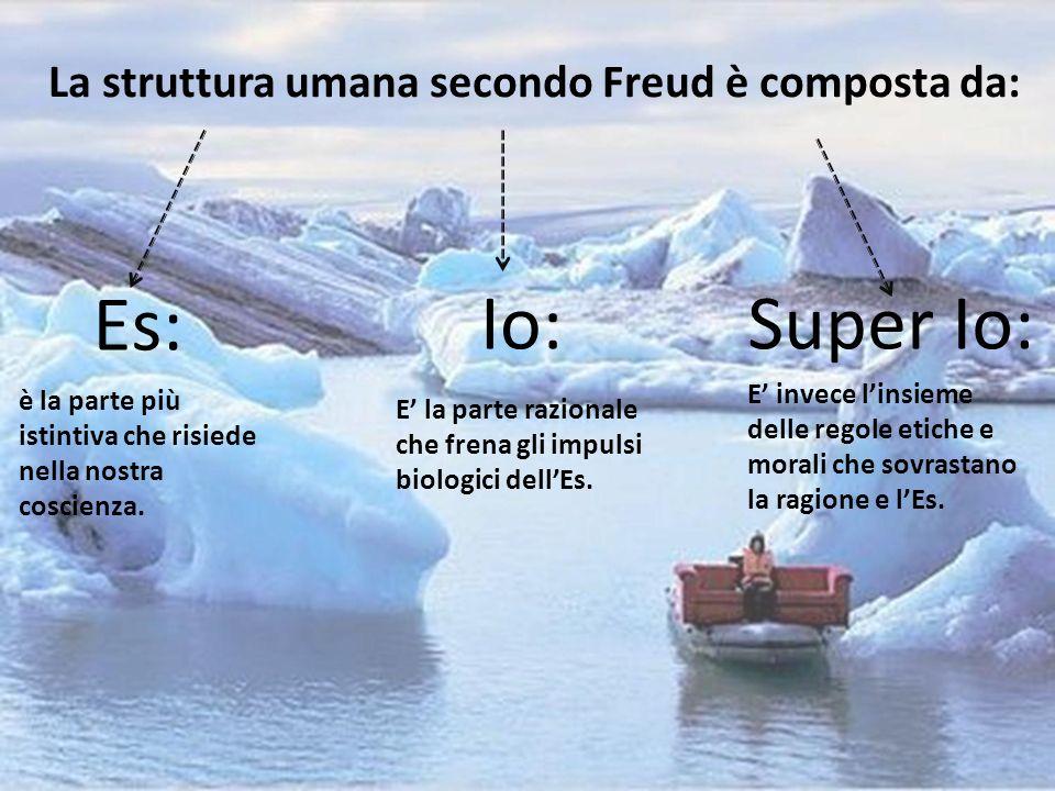 La struttura umana secondo Freud è composta da: Es: Io:Super Io: è la parte più istintiva che risiede nella nostra coscienza. E la parte razionale che