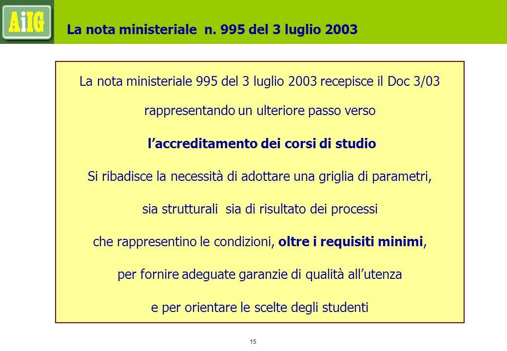 15 La nota ministeriale n.