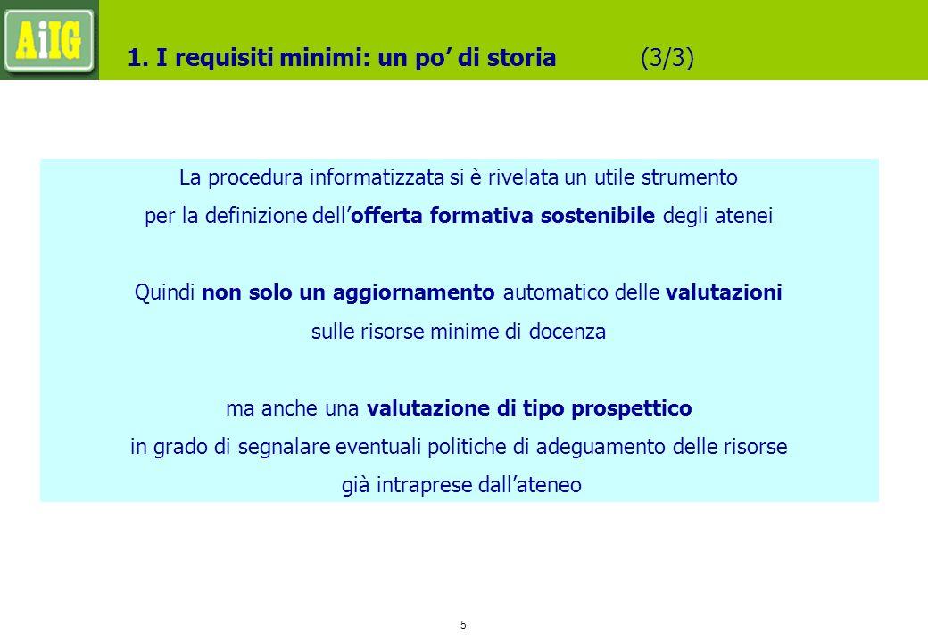 6 Il sito dei requisiti minimi 2001/02: lofferta formativa: un esempio