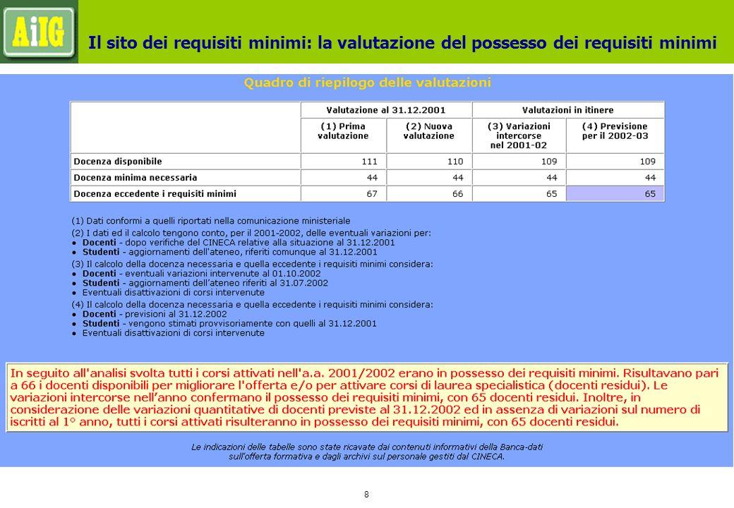 8 Il sito dei requisiti minimi: la valutazione del possesso dei requisiti minimi