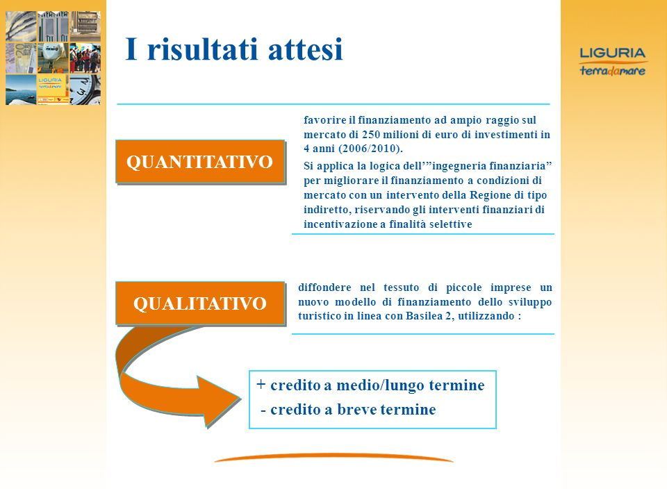 I risultati attesi QUANTITATIVO favorire il finanziamento ad ampio raggio sul mercato di 250 milioni di euro di investimenti in 4 anni (2006/2010).