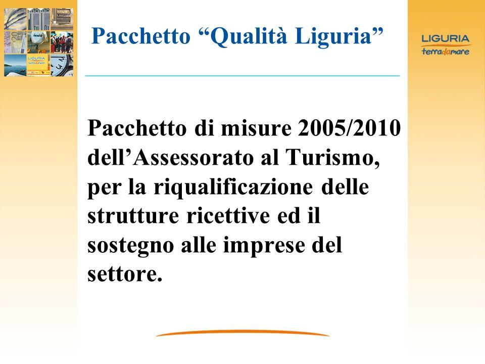 Pacchetto Qualità Liguria Pacchetto di misure 2005/2010 dellAssessorato al Turismo, per la riqualificazione delle strutture ricettive ed il sostegno alle imprese del settore.