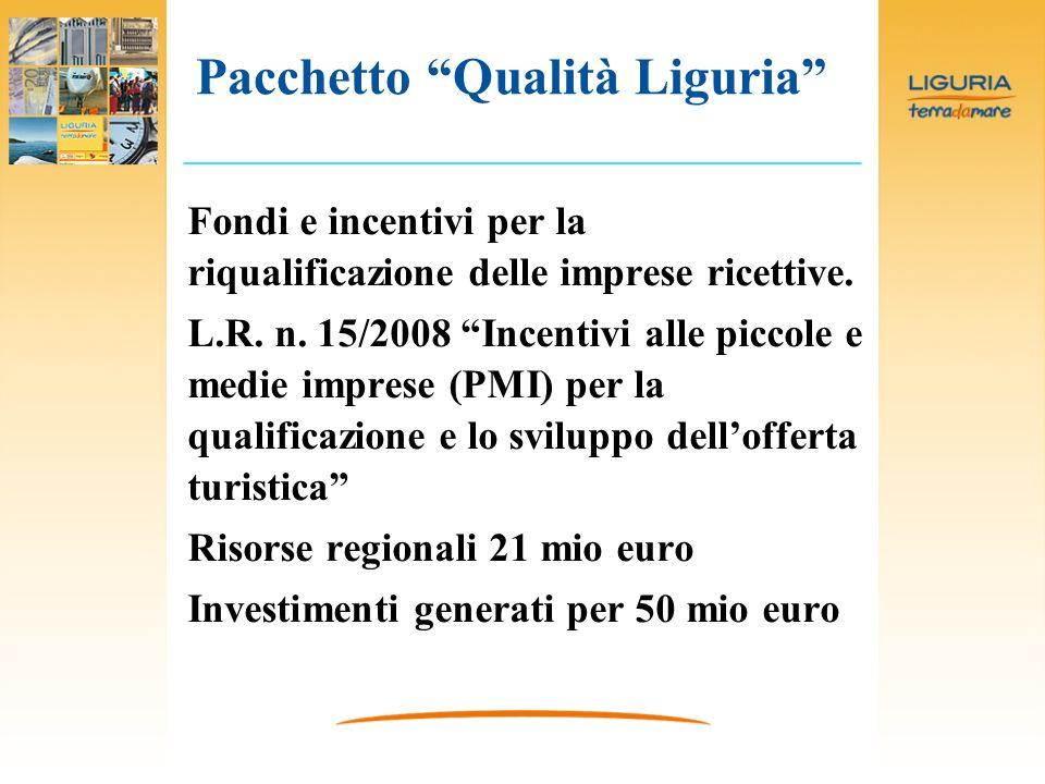 Fondi e incentivi per la riqualificazione delle imprese ricettive. L.R. n. 15/2008 Incentivi alle piccole e medie imprese (PMI) per la qualificazione