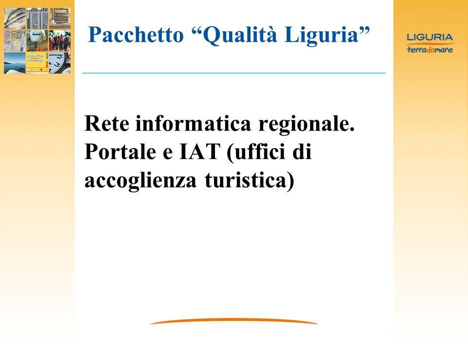 Rete informatica regionale. Portale e IAT (uffici di accoglienza turistica) Pacchetto Qualità Liguria