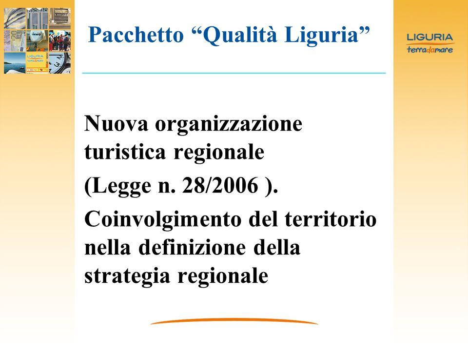 Nuova organizzazione turistica regionale (Legge n. 28/2006 ). Coinvolgimento del territorio nella definizione della strategia regionale Pacchetto Qual