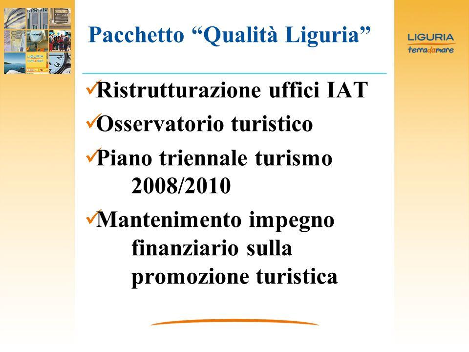 Ristrutturazione uffici IAT Osservatorio turistico Piano triennale turismo 2008/2010 Mantenimento impegno finanziario sulla promozione turistica Pacchetto Qualità Liguria
