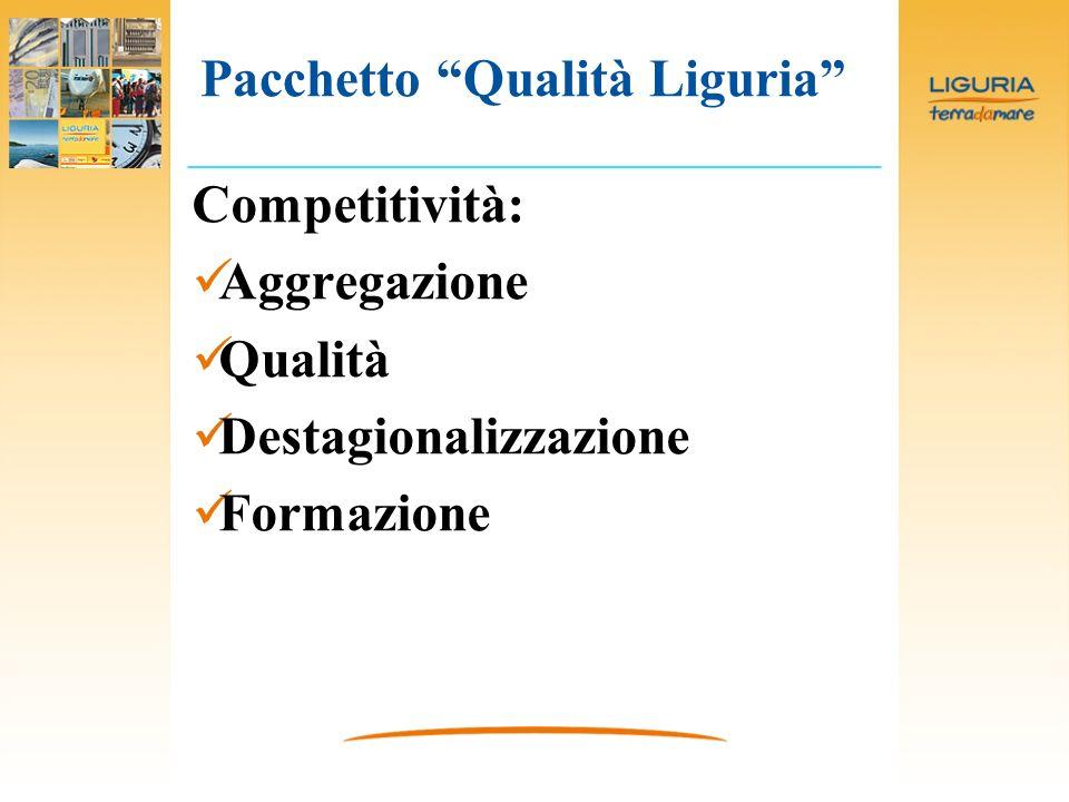 Pacchetto Qualità Liguria Competitività: Aggregazione Qualità Destagionalizzazione Formazione