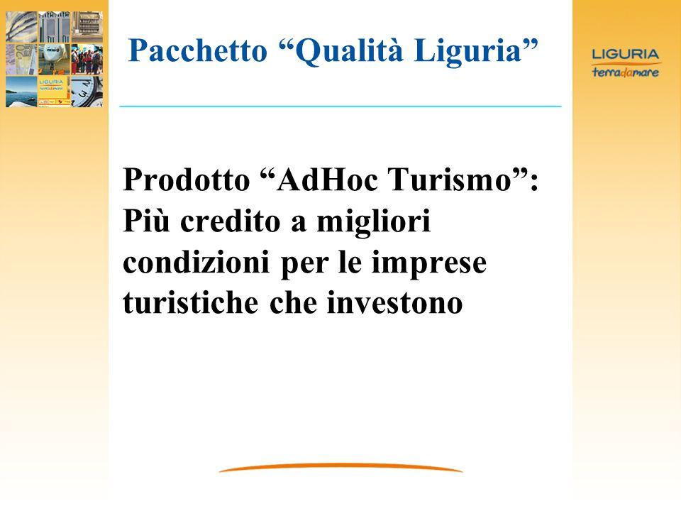Prodotto AdHoc Turismo: Più credito a migliori condizioni per le imprese turistiche che investono Pacchetto Qualità Liguria