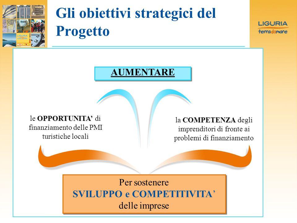 Gli obiettivi strategici del Progetto Per sostenere SVILUPPO e COMPETITIVITA delle imprese Per sostenere SVILUPPO e COMPETITIVITA delle imprese OPPORTUNITA le OPPORTUNITA di finanziamento delle PMI turistiche locali COMPETENZA la COMPETENZA degli imprenditori di fronte ai problemi di finanziamento AUMENTARE