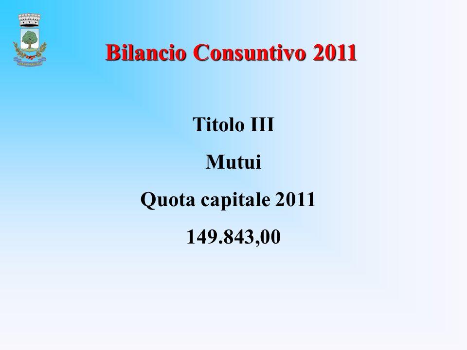 Bilancio Consuntivo 2011 Titolo III Mutui Quota capitale 2011 149.843,00