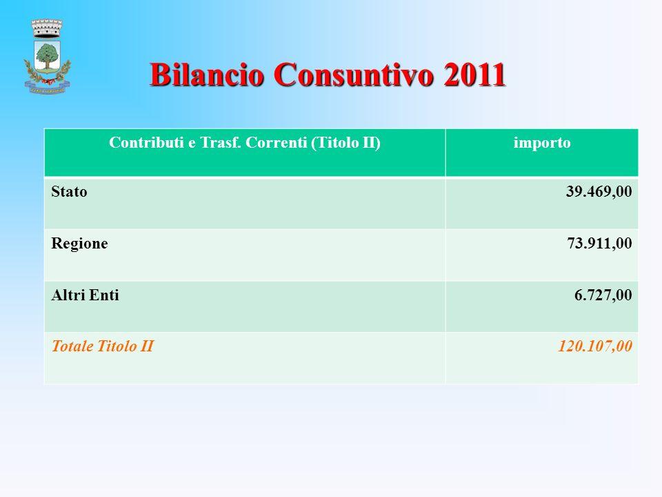 Bilancio Consuntivo 2011 Contributi e Trasf.