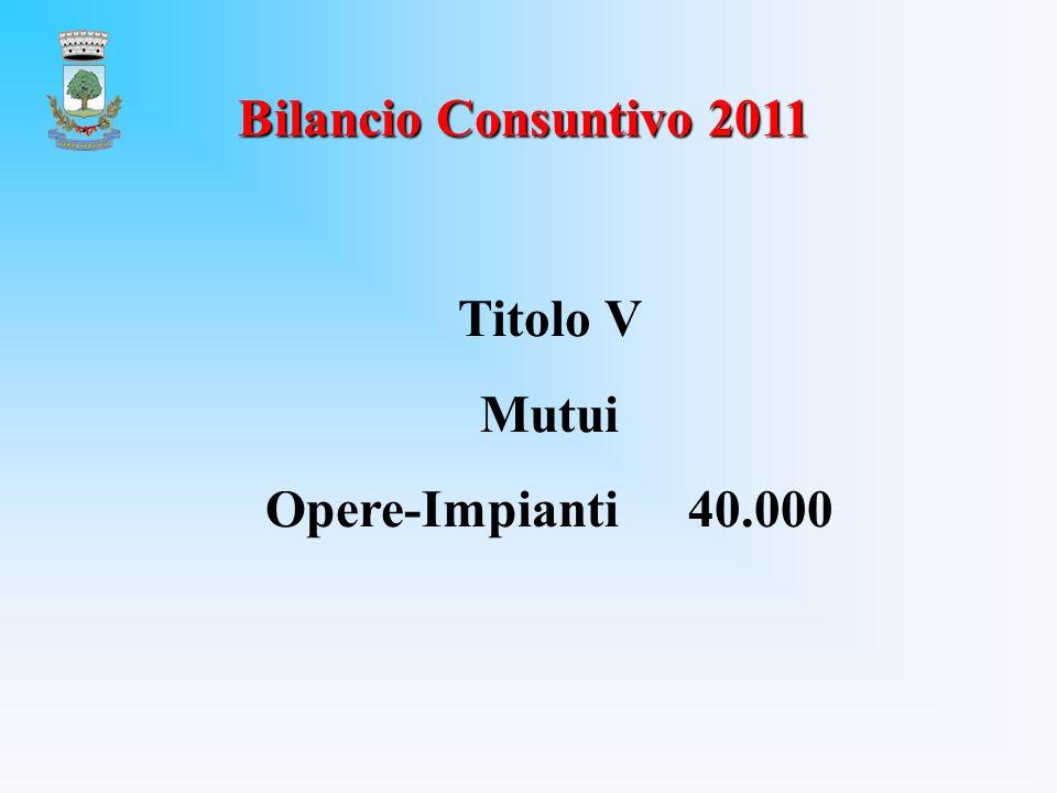 Bilancio Consuntivo 2011 Titolo V Mutui Opere-Impianti40.000