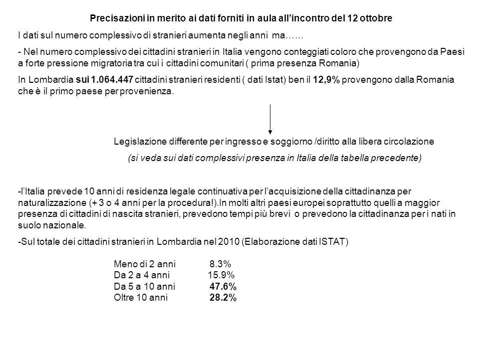 Precisazioni in merito ai dati forniti in aula allincontro del 12 ottobre I dati sul numero complessivo di stranieri aumenta negli anni ma…… - Nel num