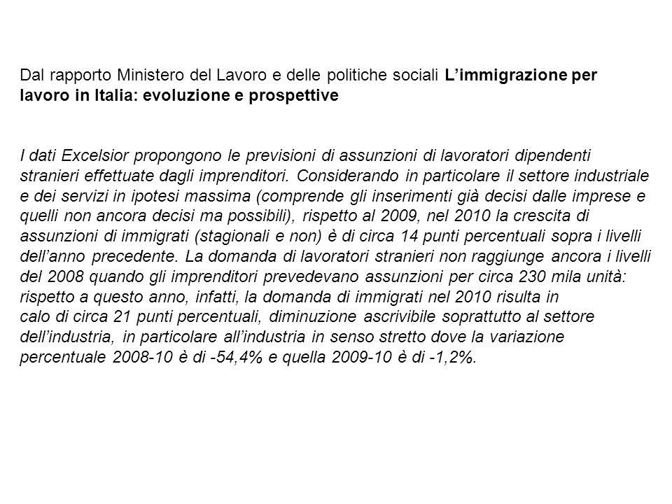 Dal rapporto Ministero del Lavoro e delle politiche sociali Limmigrazione per lavoro in Italia: evoluzione e prospettive I dati Excelsior propongono l