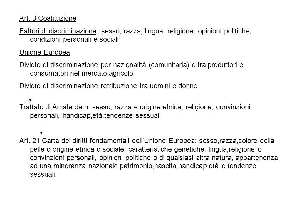 Art. 3 Costituzione Fattori di discriminazione: sesso, razza, lingua, religione, opinioni politiche, condizioni personali e sociali Unione Europea Div